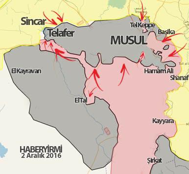 Musulda son durum harita 2 Aralık 2016