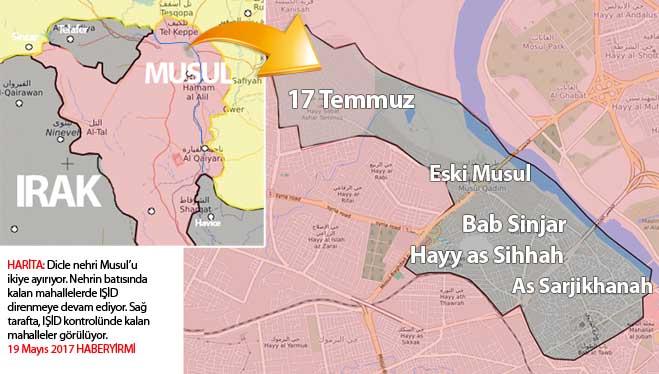 Musul son durum harita