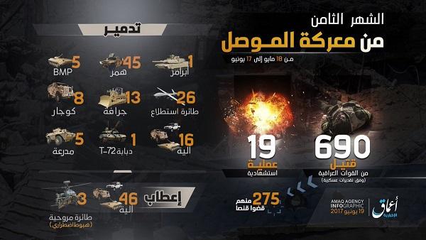 irak_ordusunun_kayipleri