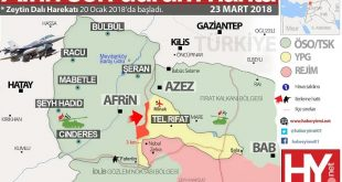 Afrin son durum harita 23 Mart 2018