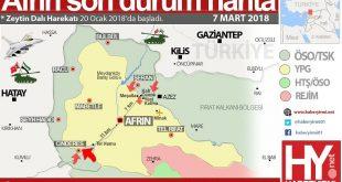 Afrin son durum harita
