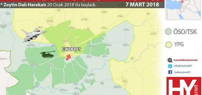 Cinderes son durum harita 7 Mart 2018